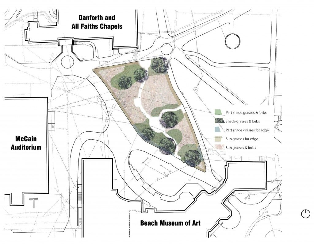 Landscape Design Archives Dyck Arboretum Know More About Diagram Of A Plant Cell Front Yard Landscaping Ideas Schematic Prairie And Forest Based Planting Mixes Image By Katie Kingery Page 2013